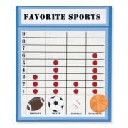 Favorite Sports Graph